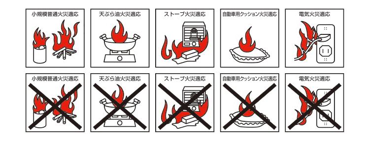 エアゾール消火器