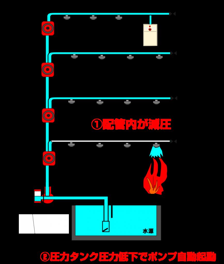 SP簡略図