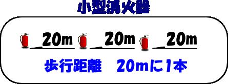 小型消火器歩行距離イメージ