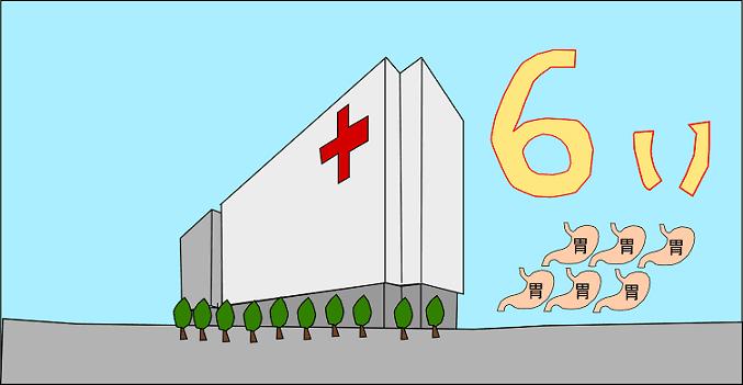 6項イ、病院