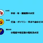 ABC火災イメージ画像