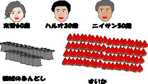 大型消火器語呂合わせ図