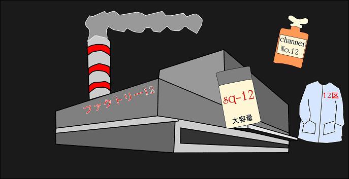 12項イ、工場
