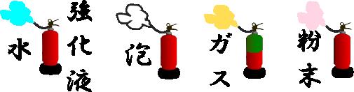 消火器種類イメージ画像