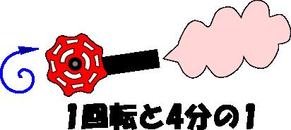バルブ画像1