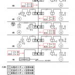 消防設備士甲種4類問題・よくでる製図・系統図