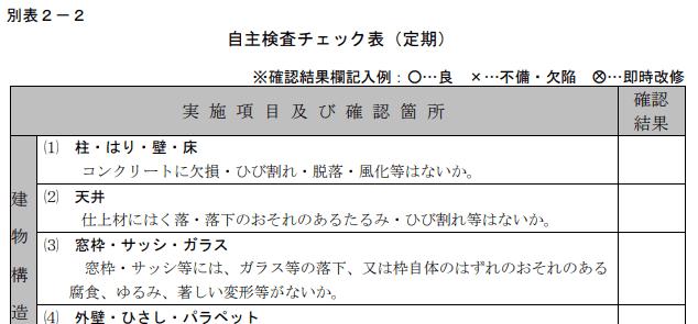 自主検査チェック表2