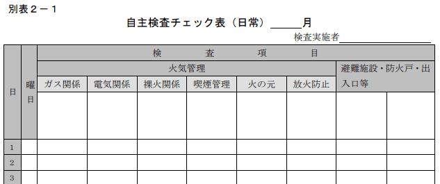 自主検査チェック表1